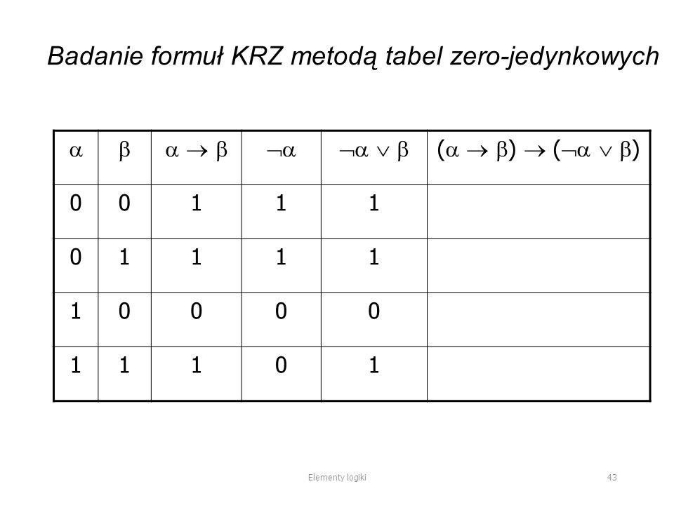        (    )  (    ) 00111 01111 10000 11101 Elementy logiki 43 Badanie formuł KRZ metodą tabel zero-jedynkowych