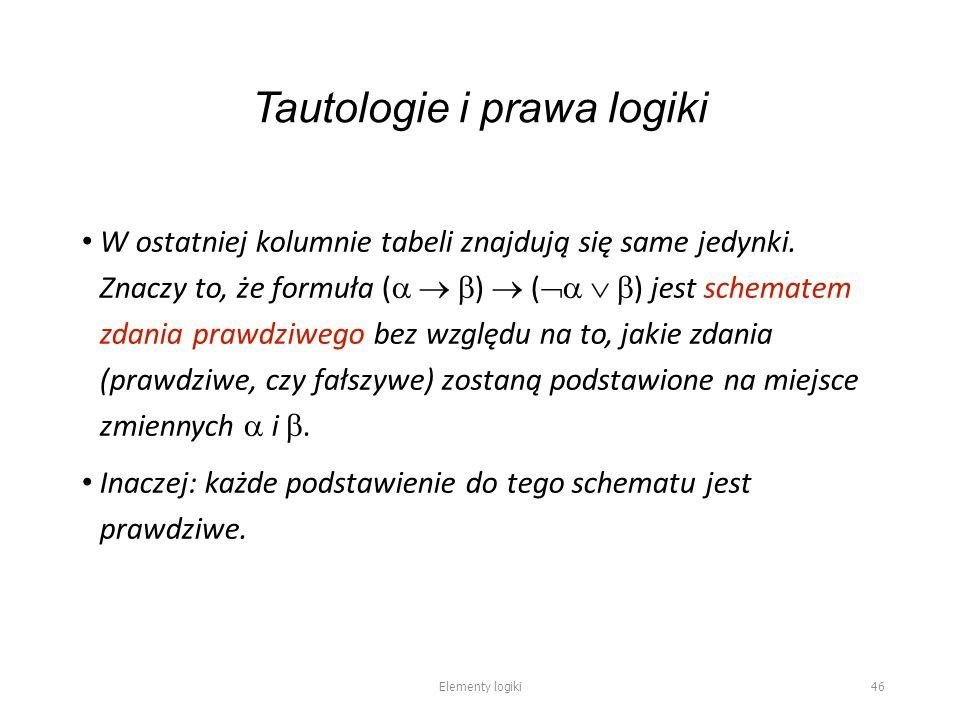 Tautologie i prawa logiki W ostatniej kolumnie tabeli znajdują się same jedynki.