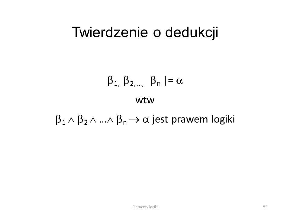 Twierdzenie o dedukcji  1,  2, …,  n |=  wtw  1   2  …   n   jest prawem logiki Elementy logiki 52