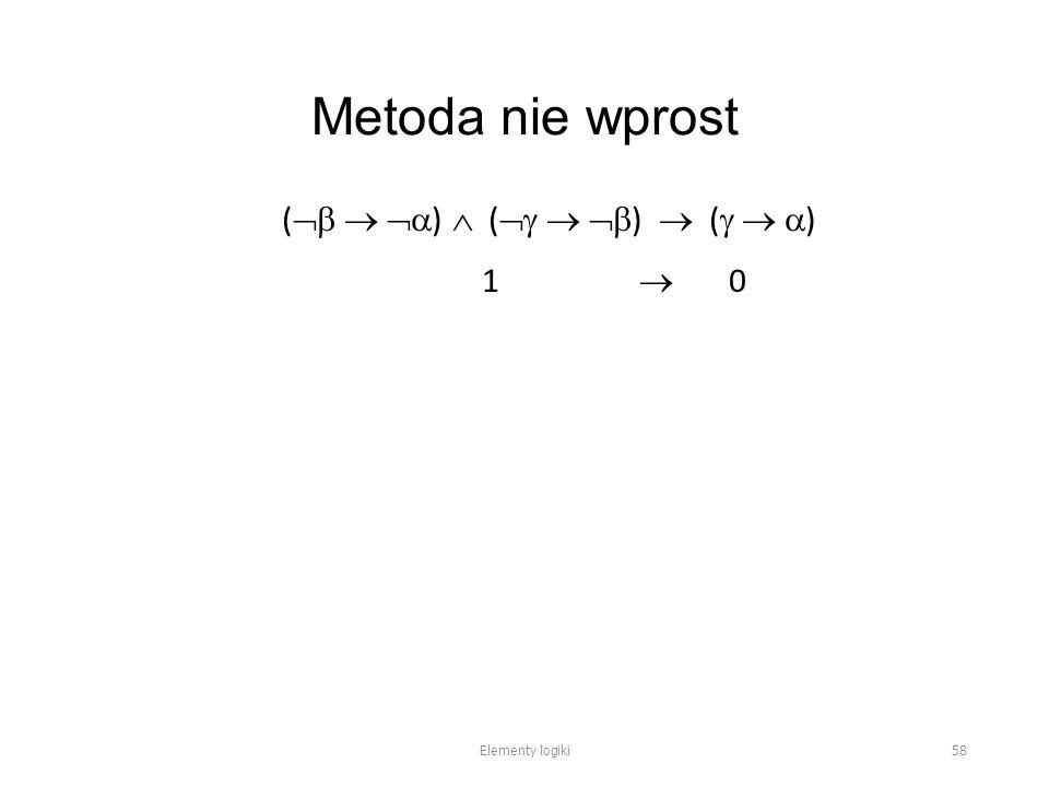 Metoda nie wprost (    )  (    )  (    ) 1  0 Elementy logiki 58