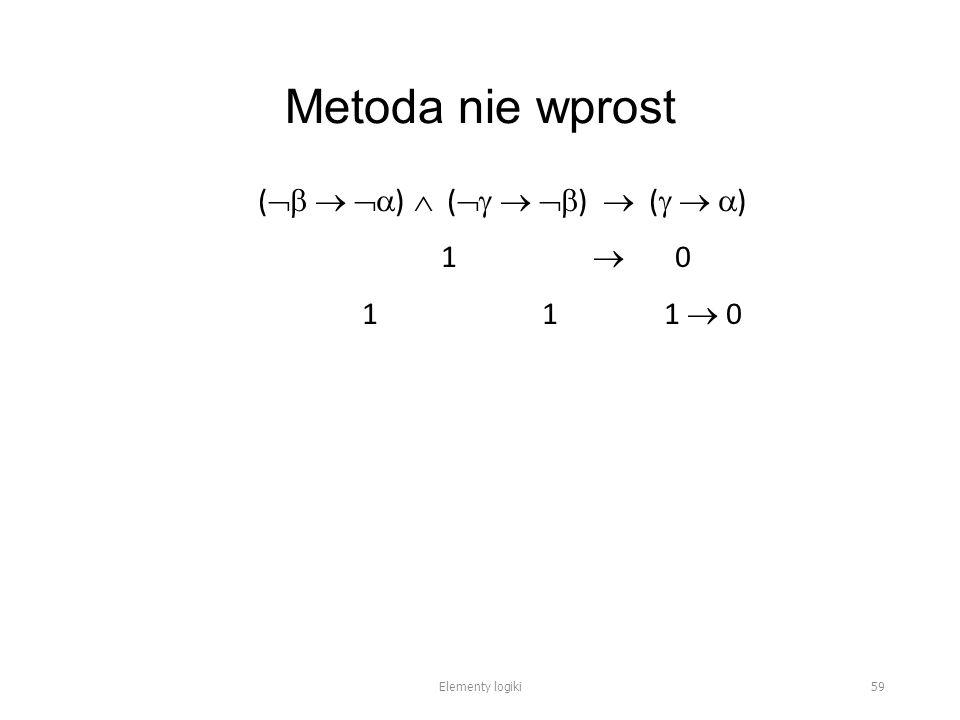 Metoda nie wprost (    )  (    )  (    ) 1  0 1 1 1  0 Elementy logiki 59