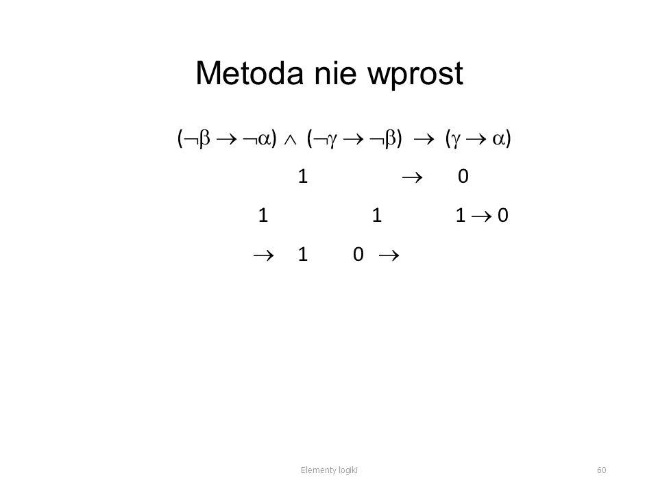 Metoda nie wprost (    )  (    )  (    ) 1  0 1 1 1  0  1 0  Elementy logiki 60