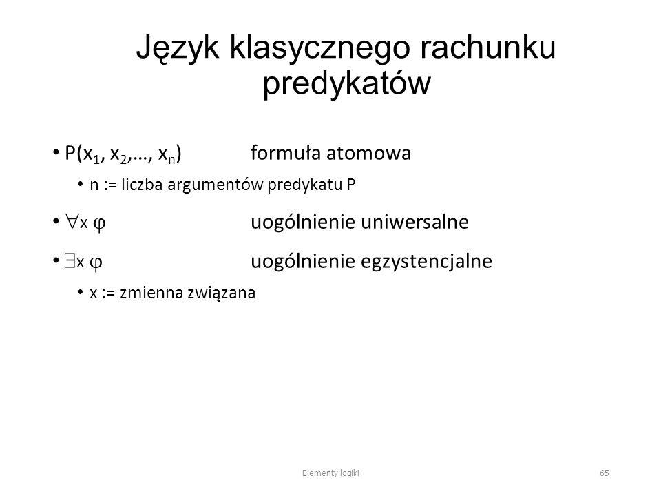 Język klasycznego rachunku predykatów P(x 1, x 2,…, x n ) formuła atomowa n := liczba argumentów predykatu P  x  uogólnienie uniwersalne  x  uogólnienie egzystencjalne x := zmienna związana Elementy logiki 65