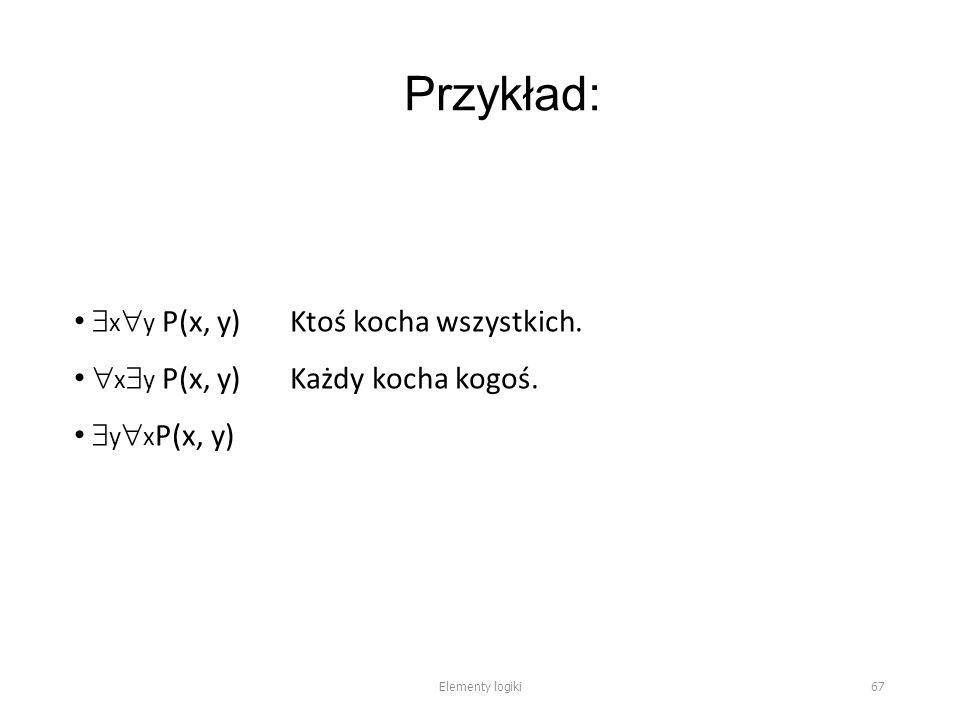 Przykład:  x  y P(x, y)Ktoś kocha wszystkich.  x  y P(x, y)Każdy kocha kogoś.