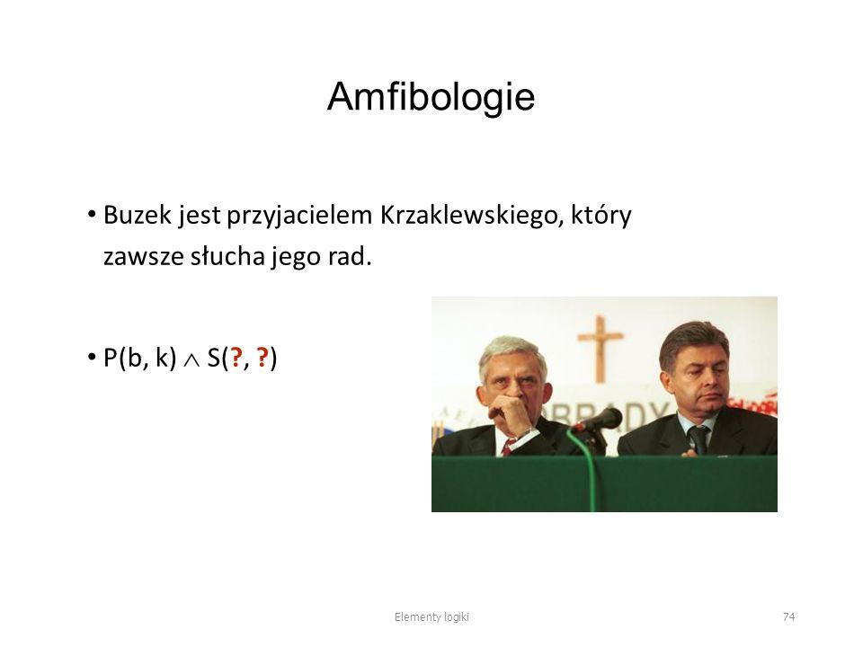 Amfibologie Buzek jest przyjacielem Krzaklewskiego, który zawsze słucha jego rad.
