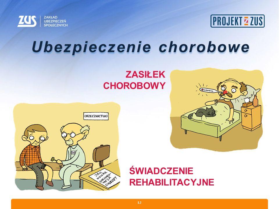 12 ZASIŁEK CHOROBOWY ŚWIADCZENIE REHABILITACYJNE Ubezpieczenie chorobowe