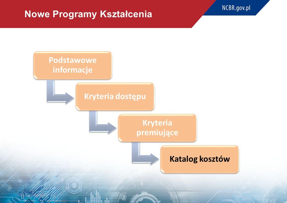 Nowe Programy Kształcenia Podstawowe informacje Kryteria dostępu Kryteria premiujące Katalog kosztów