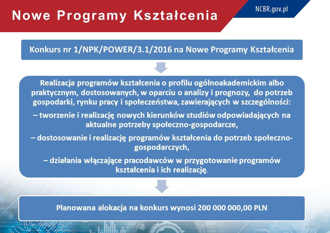 Nowe Programy Kształcenia Wnioski w ramach konkursu będą przyjmowane od 1 kwietnia 2016 r.