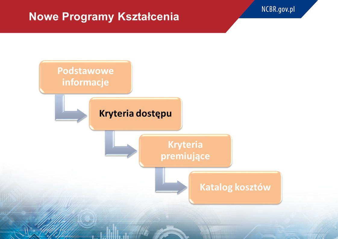 RSI Utworzony i realizowany lub udoskonalony i realizowany w ramach projektu program kształcenia musi posiadać opinię potwierdzającą zgodność zaplanowanych w nim działań z Regionalną Strategią Innowacji województwa, na którego potrzeby realizowane będzie kształcenie w ramach projektu.