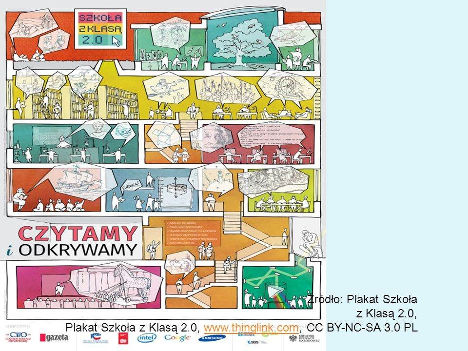 Źródło: Plakat Szkoła z Klasą 2.0, Plakat Szkoła z Klasą 2.0, www.thinglink.com, CC BY-NC-SA 3.0 PLwww.thinglink.com