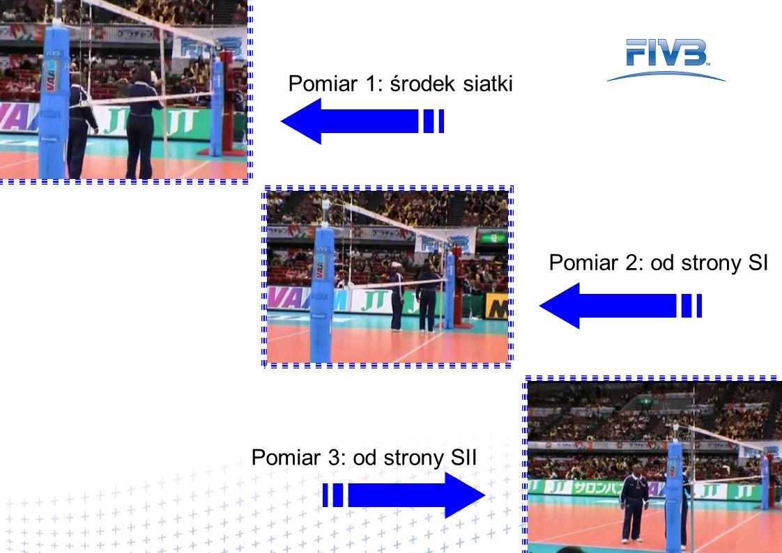 Pomiar 1: środek siatki Pomiar 2: od strony SI Pomiar 3: od strony SII
