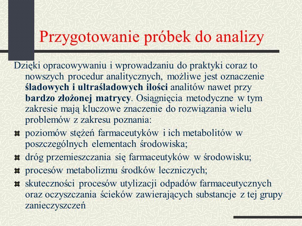 Przygotowanie próbek do analizy Dzięki opracowywaniu i wprowadzaniu do praktyki coraz to nowszych procedur analitycznych, możliwe jest oznaczenie ślad