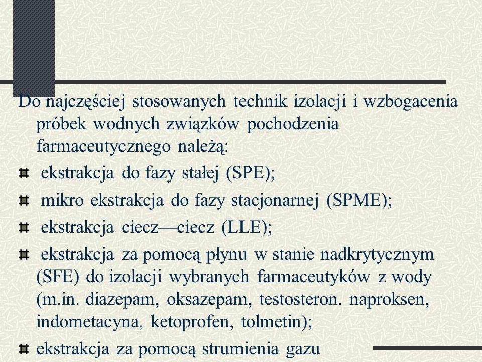 Do najczęściej stosowanych technik izolacji i wzbogacenia próbek wodnych związków pochodzenia farmaceutycznego należą: ekstrakcja do fazy stałej (SPE); mikro ekstrakcja do fazy stacjonarnej (SPME); ekstrakcja ciecz—ciecz (LLE); ekstrakcja za pomocą płynu w stanie nadkrytycznym (SFE) do izolacji wybranych farmaceutyków z wody (m.in.