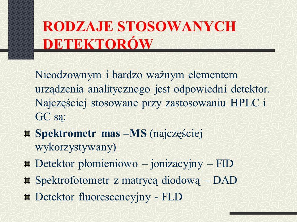 RODZAJE STOSOWANYCH DETEKTORÓW Nieodzownym i bardzo ważnym elementem urządzenia analitycznego jest odpowiedni detektor.