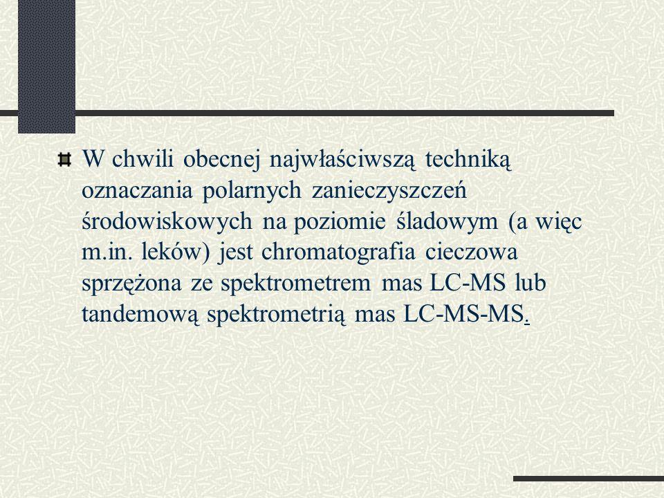 W chwili obecnej najwłaściwszą techniką oznaczania polarnych zanieczyszczeń środowiskowych na poziomie śladowym (a więc m.in. leków) jest chromatograf