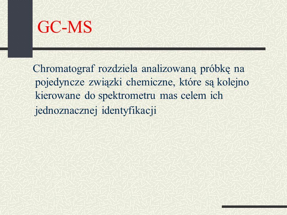 GC-MS Chromatograf rozdziela analizowaną próbkę na pojedyncze związki chemiczne, które są kolejno kierowane do spektrometru mas celem ich jednoznacznej identyfikacji