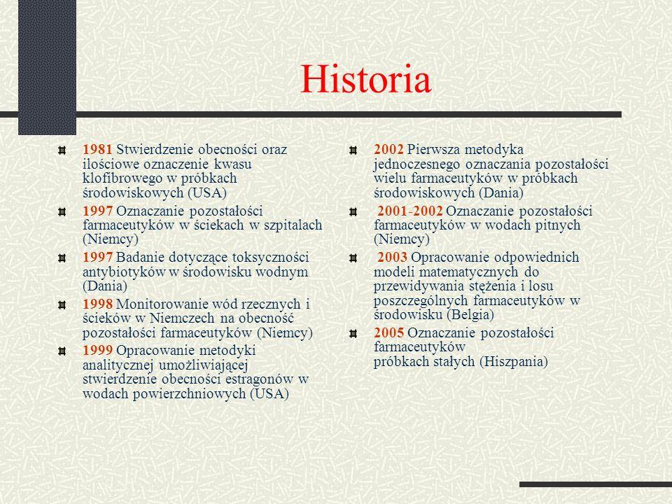 Historia 1981 Stwierdzenie obecności oraz ilościowe oznaczenie kwasu klofibrowego w próbkach środowiskowych (USA) 1997 Oznaczanie pozostałości farmaceutyków w ściekach w szpitalach (Niemcy) 1997 Badanie dotyczące toksyczności antybiotyków w środowisku wodnym (Dania) 1998 Monitorowanie wód rzecznych i ścieków w Niemczech na obecność pozostałości farmaceutyków (Niemcy) 1999 Opracowanie metodyki analitycznej umożliwiającej stwierdzenie obecności estragonów w wodach powierzchniowych (USA) 2002 Pierwsza metodyka jednoczesnego oznaczania pozostałości wielu farmaceutyków w próbkach środowiskowych (Dania) 2001-2002 Oznaczanie pozostałości farmaceutyków w wodach pitnych (Niemcy) 2003 Opracowanie odpowiednich modeli matematycznych do przewidywania stężenia i losu poszczególnych farmaceutyków w środowisku (Belgia) 2005 Oznaczanie pozostałości farmaceutyków próbkach stałych (Hiszpania)