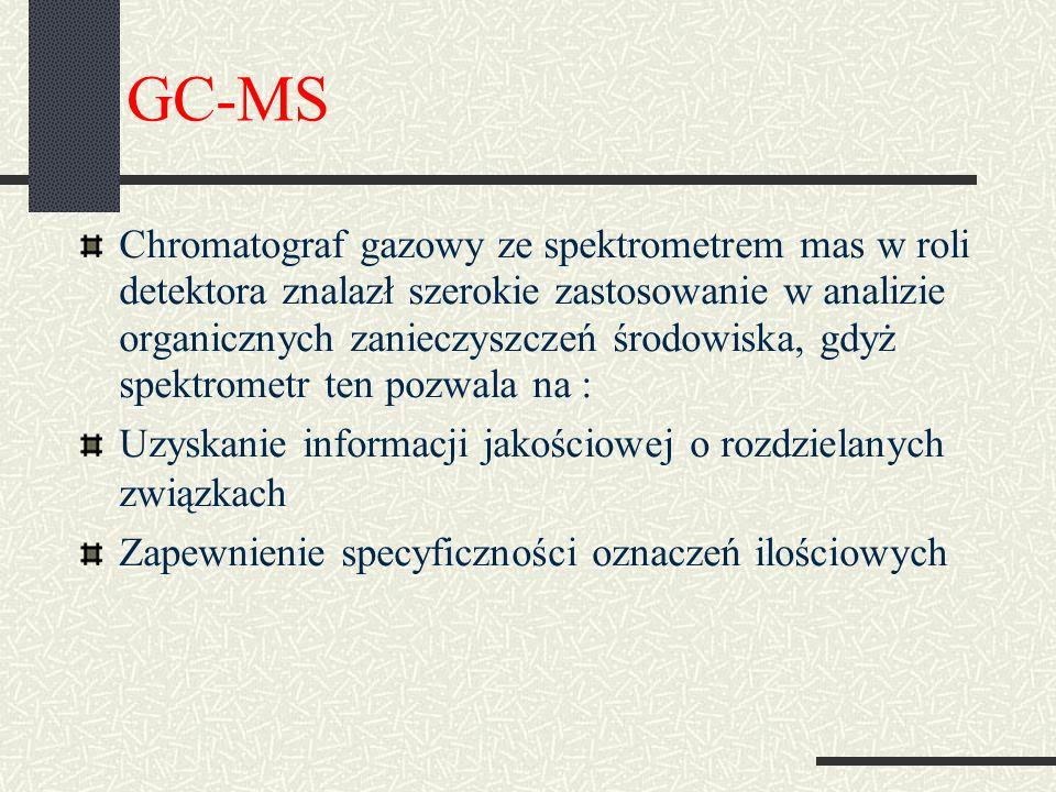 GC-MS Chromatograf gazowy ze spektrometrem mas w roli detektora znalazł szerokie zastosowanie w analizie organicznych zanieczyszczeń środowiska, gdyż spektrometr ten pozwala na : Uzyskanie informacji jakościowej o rozdzielanych związkach Zapewnienie specyficzności oznaczeń ilościowych