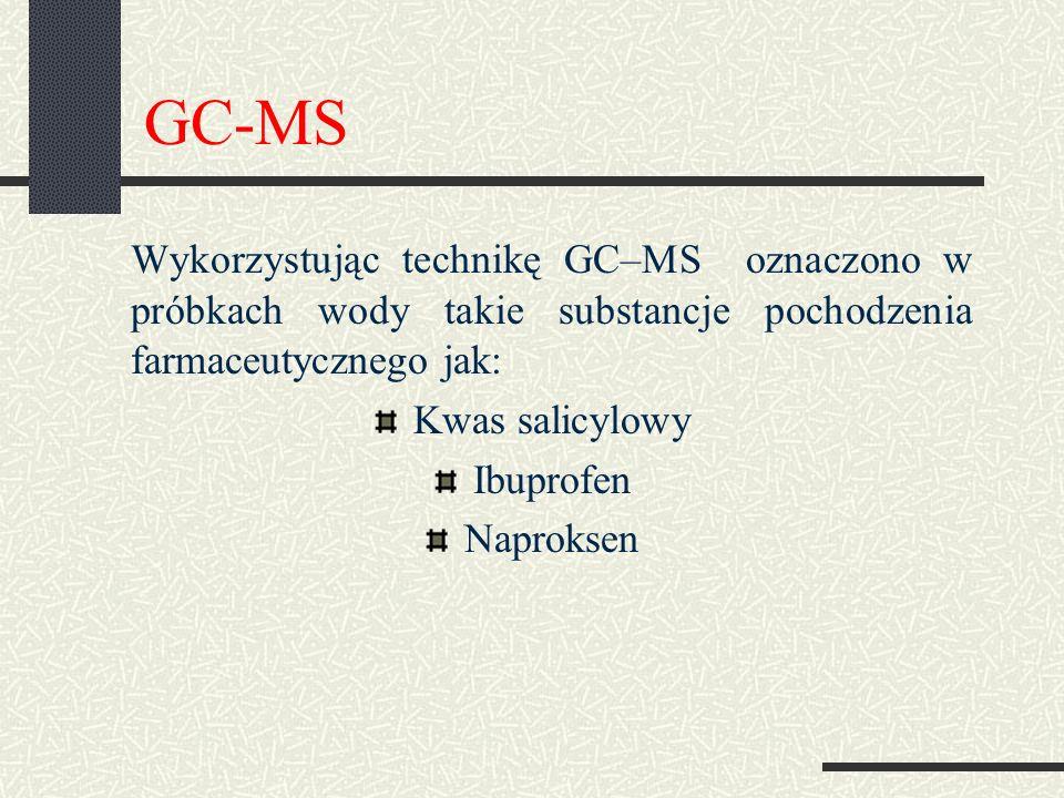 GC-MS Wykorzystując technikę GC–MS oznaczono w próbkach wody takie substancje pochodzenia farmaceutycznego jak: Kwas salicylowy Ibuprofen Naproksen