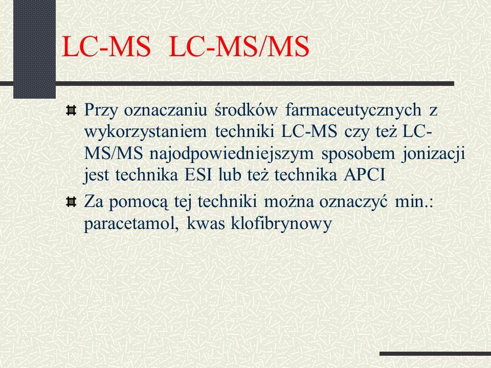LC-MS LC-MS/MS Przy oznaczaniu środków farmaceutycznych z wykorzystaniem techniki LC-MS czy też LC- MS/MS najodpowiedniejszym sposobem jonizacji jest technika ESI lub też technika APCI Za pomocą tej techniki można oznaczyć min.: paracetamol, kwas klofibrynowy