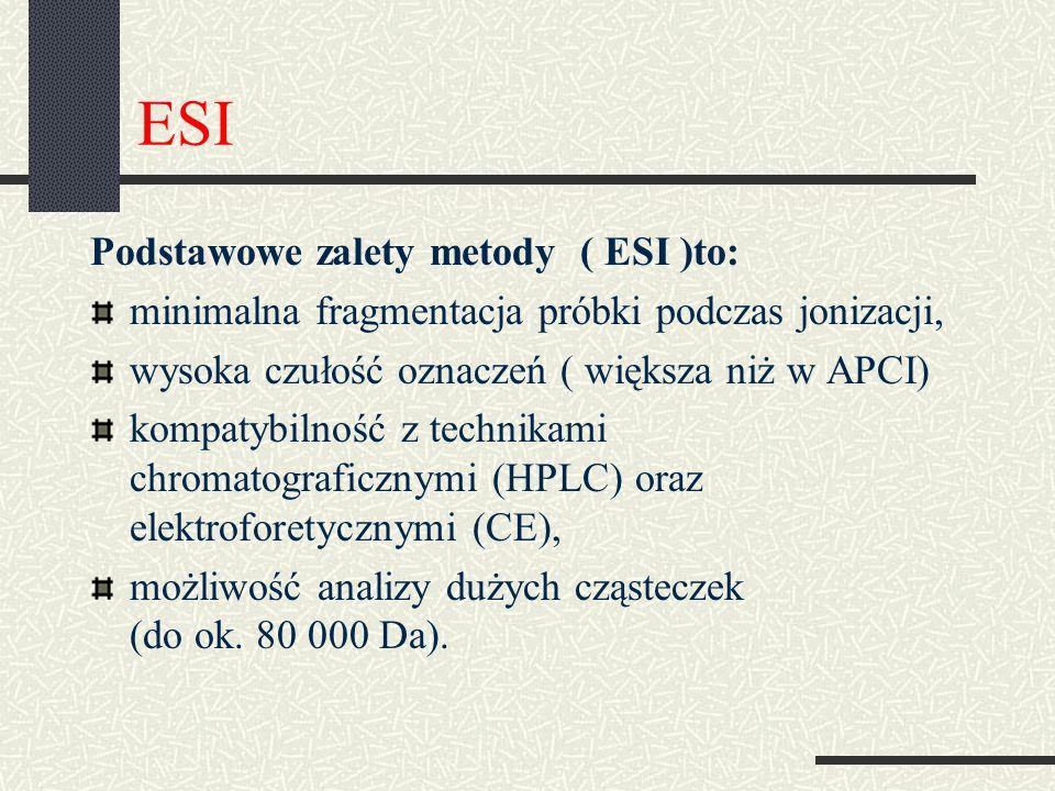 ESI Podstawowe zalety metody ( ESI )to: minimalna fragmentacja próbki podczas jonizacji, wysoka czułość oznaczeń ( większa niż w APCI) kompatybilność z technikami chromatograficznymi (HPLC) oraz elektroforetycznymi (CE), możliwość analizy dużych cząsteczek (do ok.