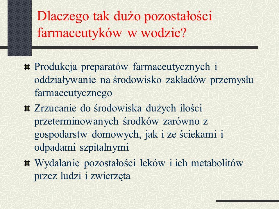 Dlaczego tak dużo pozostałości farmaceutyków w wodzie? Produkcja preparatów farmaceutycznych i oddziaływanie na środowisko zakładów przemysłu farmaceu