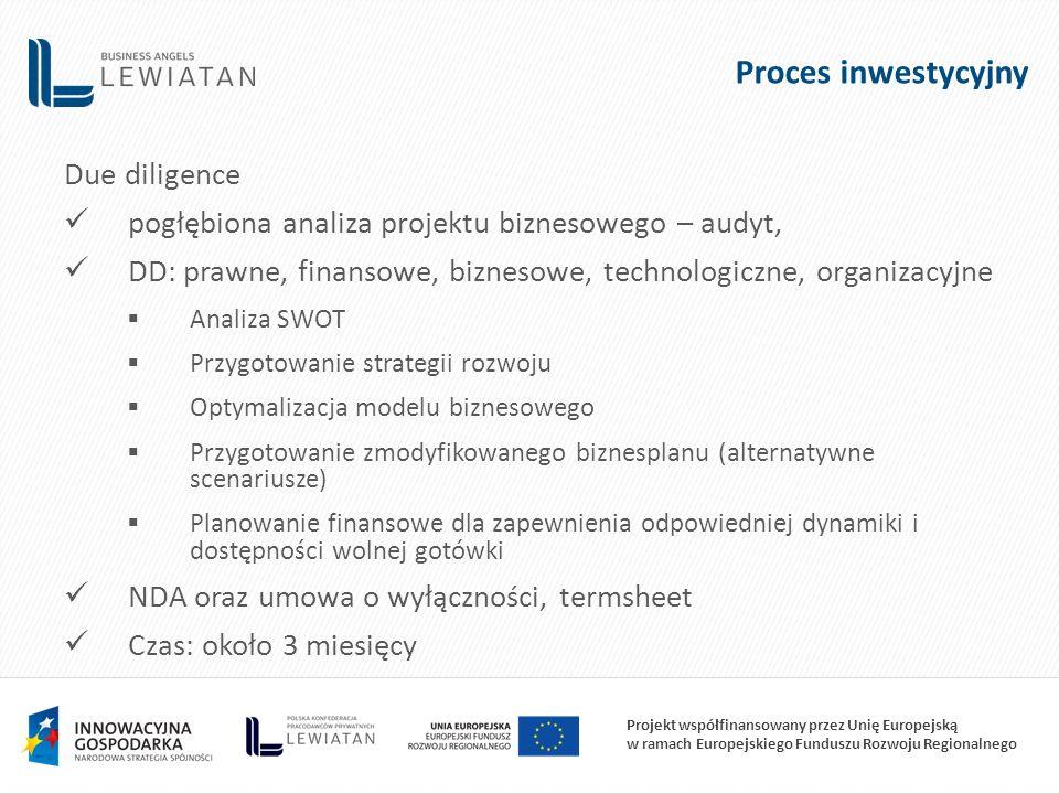 Projekt współfinansowany przez Unię Europejską w ramach Europejskiego Funduszu Rozwoju Regionalnego Proces inwestycyjny Due diligence pogłębiona analiza projektu biznesowego – audyt, DD: prawne, finansowe, biznesowe, technologiczne, organizacyjne  Analiza SWOT  Przygotowanie strategii rozwoju  Optymalizacja modelu biznesowego  Przygotowanie zmodyfikowanego biznesplanu (alternatywne scenariusze)  Planowanie finansowe dla zapewnienia odpowiedniej dynamiki i dostępności wolnej gotówki NDA oraz umowa o wyłączności, termsheet Czas: około 3 miesięcy