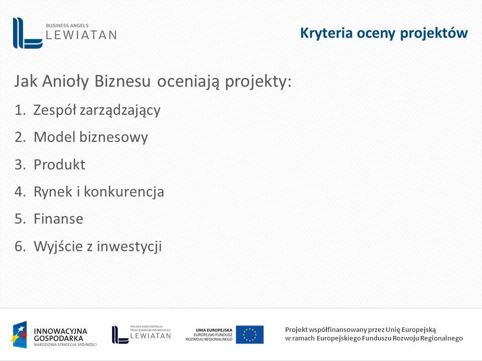 Projekt współfinansowany przez Unię Europejską w ramach Europejskiego Funduszu Rozwoju Regionalnego Jak Anioły Biznesu oceniają projekty: 1.Zespół zarządzający 2.Model biznesowy 3.Produkt 4.Rynek i konkurencja 5.Finanse 6.Wyjście z inwestycji Kryteria oceny projektów