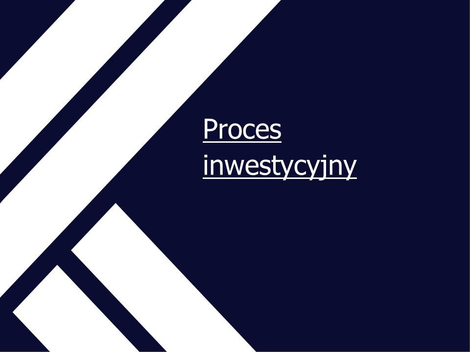 Proces inwestycyjny