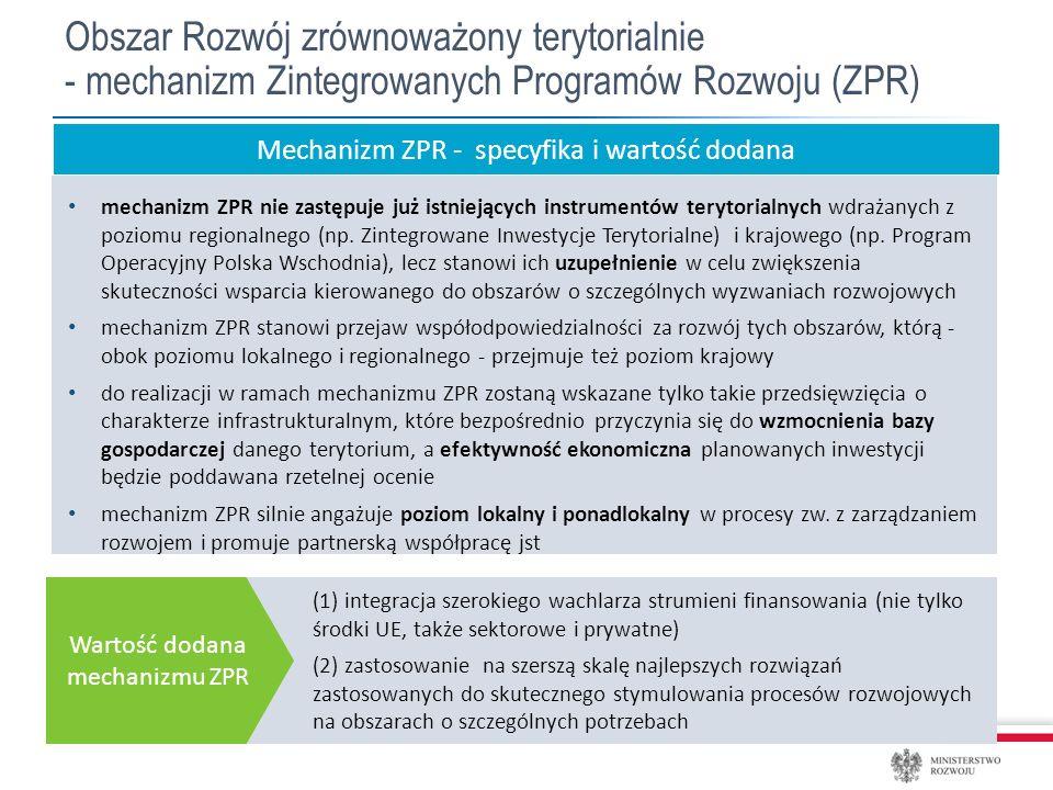 mechanizm ZPR nie zastępuje już istniejących instrumentów terytorialnych wdrażanych z poziomu regionalnego (np.