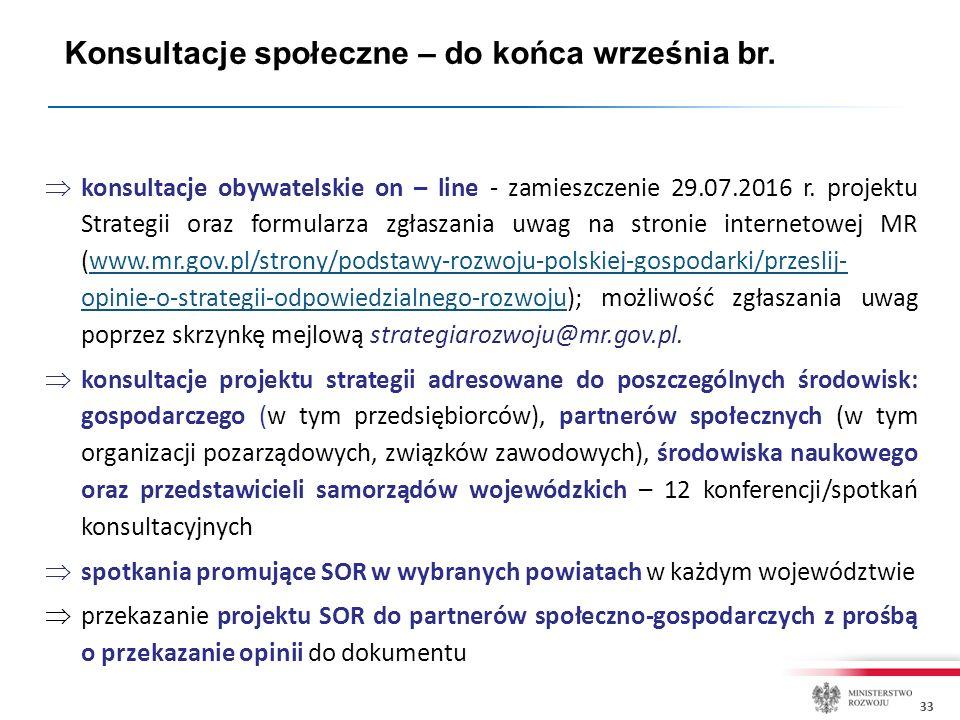 mate 33 Konsultacje społeczne – do końca września br.