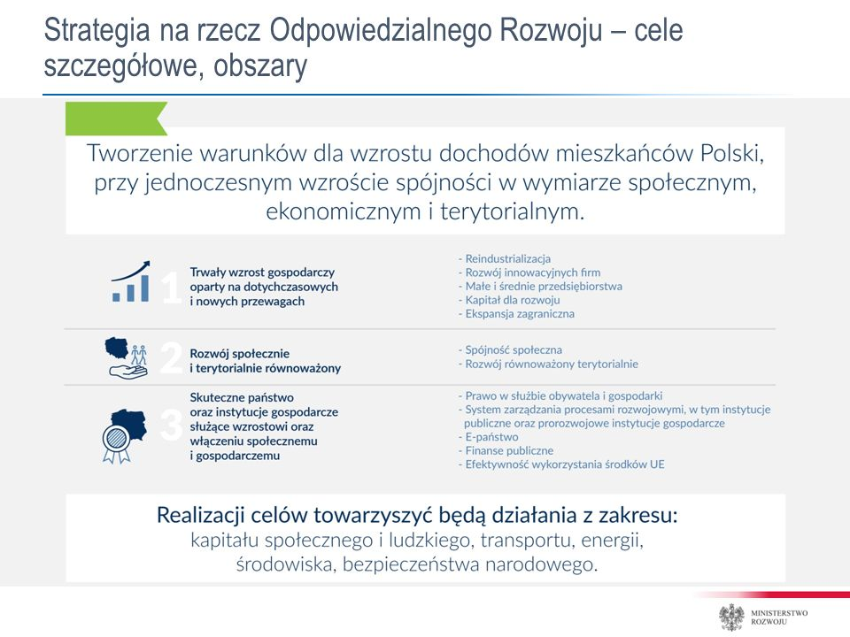 Strategia na rzecz Odpowiedzialnego Rozwoju – cele szczegółowe, obszary