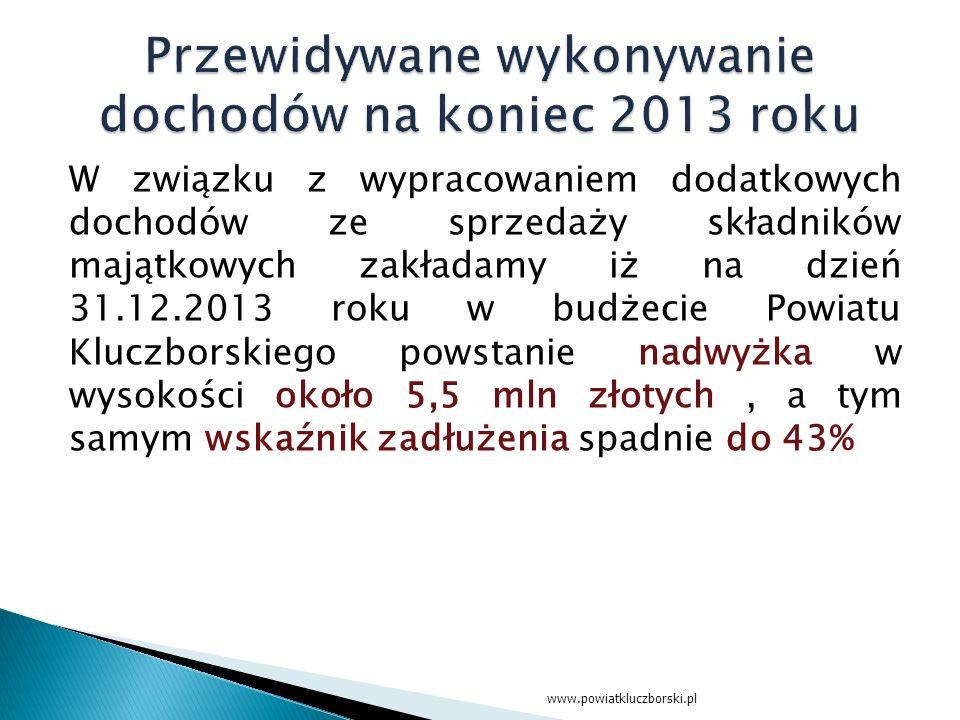 W związku z wypracowaniem dodatkowych dochodów ze sprzedaży składników majątkowych zakładamy iż na dzień 31.12.2013 roku w budżecie Powiatu Kluczborskiego powstanie nadwyżka w wysokości około 5,5 mln złotych, a tym samym wskaźnik zadłużenia spadnie do 43% www.powiatkluczborski.pl