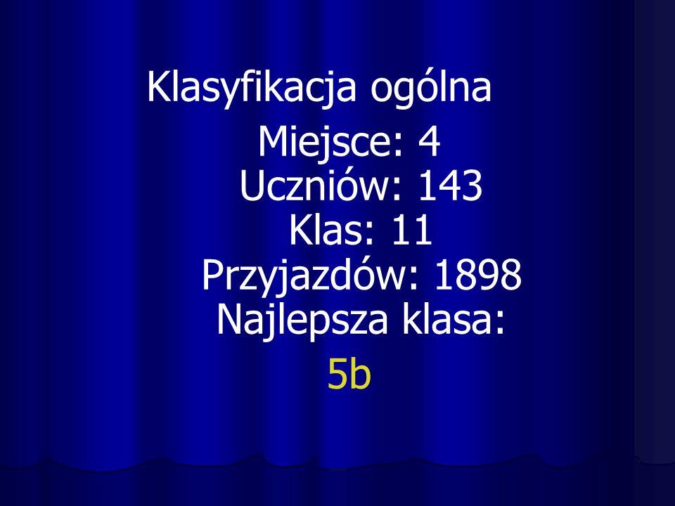 Klasyfikacja ogólna Miejsce: 4 Uczniów: 143 Klas: 11 Przyjazdów: 1898 Najlepsza klasa: 5b