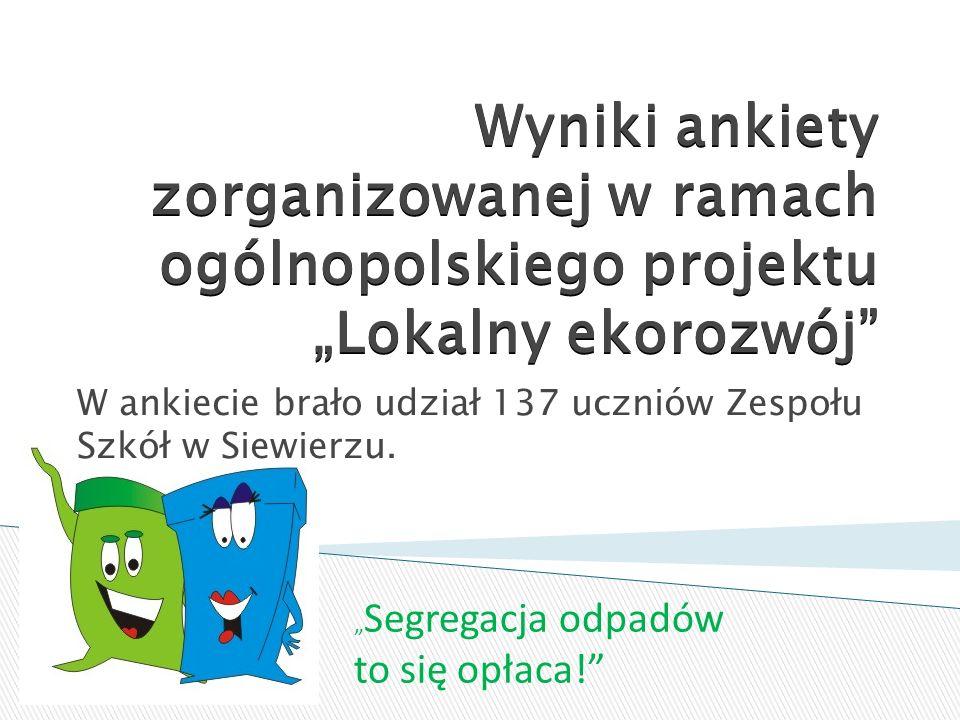 """Wyniki ankiety zorganizowanej w ramach ogólnopolskiego projektu """"Lokalny ekorozwój W ankiecie brało udział 137 uczniów Zespołu Szkół w Siewierzu."""