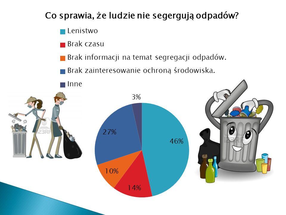  brak koszy do segregacji;  brak zainteresowania światem zewnętrznym;  niewiedza;  dużo pracy; Odpowiedzi na pytanie 'Co sprawia, że ludzie nie segregują odpadów?' w podpunkcie inne