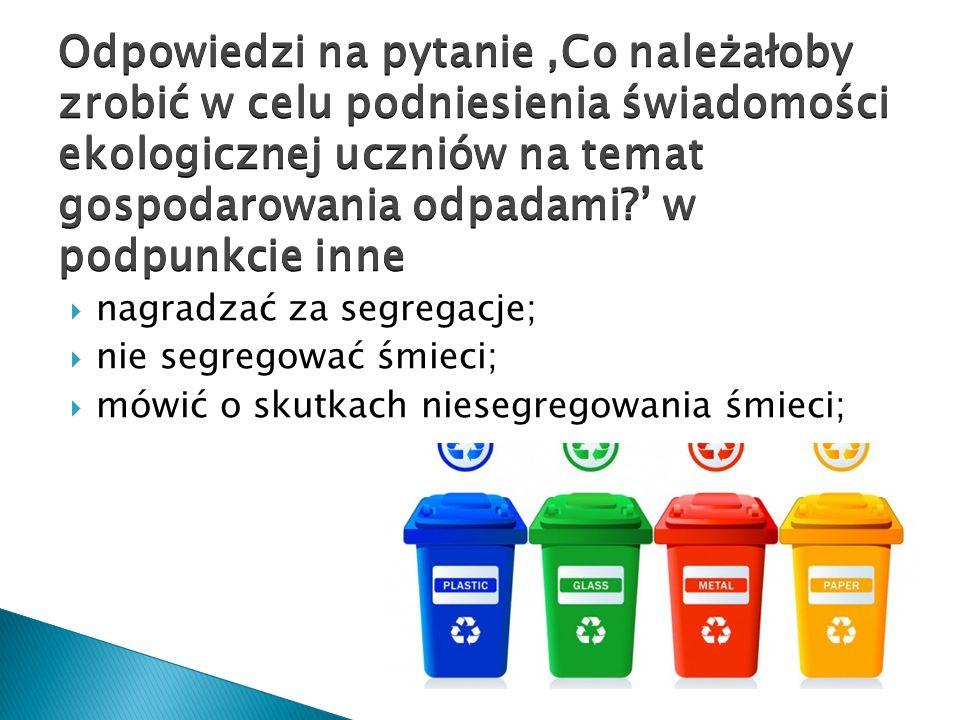  nagradzać za segregacje;  nie segregować śmieci;  mówić o skutkach niesegregowania śmieci; Odpowiedzi na pytanie 'Co należałoby zrobić w celu podniesienia świadomości ekologicznej uczniów na temat gospodarowania odpadami ' w podpunkcie inne