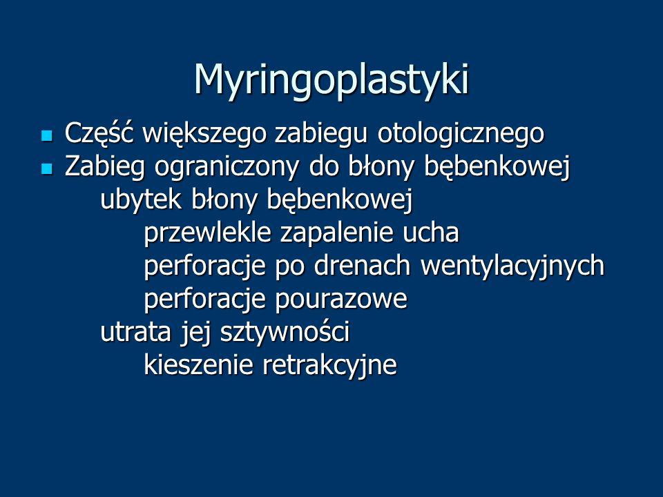 Myringoplastyki Część większego zabiegu otologicznego Część większego zabiegu otologicznego Zabieg ograniczony do błony bębenkowej Zabieg ograniczony