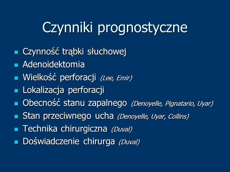 Czynniki prognostyczne Czynność trąbki słuchowej Czynność trąbki słuchowej Adenoidektomia Adenoidektomia Wielkość perforacji (Lee, Emir) Wielkość perf