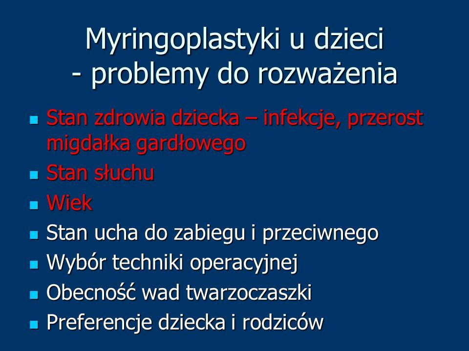 Myringoplastyki u dzieci - problemy do rozważenia Stan zdrowia dziecka – infekcje, przerost migdałka gardłowego Stan zdrowia dziecka – infekcje, przer