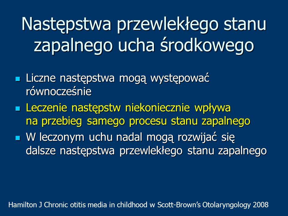 Czynniki prognostyczne Czynność trąbki słuchowej Czynność trąbki słuchowej Adenoidektomia Adenoidektomia Wielkość perforacji (Lee, Emir) Wielkość perforacji (Lee, Emir) Lokalizacja perforacji Lokalizacja perforacji Obecność stanu zapalnego (Denoyelle, Pignatario, Uyar) Obecność stanu zapalnego (Denoyelle, Pignatario, Uyar) Stan przeciwnego ucha (Denoyelle, Uyar, Collins) Stan przeciwnego ucha (Denoyelle, Uyar, Collins) Technika chirurgiczna (Duval) Technika chirurgiczna (Duval) Doświadczenie chirurga (Duval) Doświadczenie chirurga (Duval)