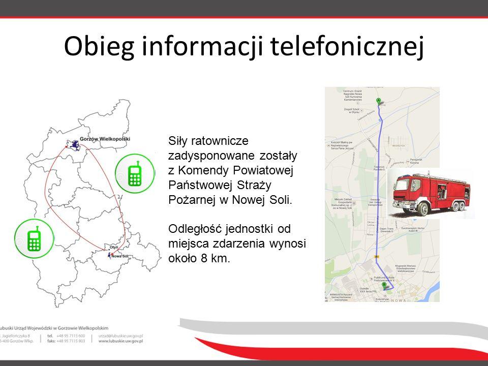 Obieg informacji telefonicznej Siły ratownicze zadysponowane zostały z Komendy Powiatowej Państwowej Straży Pożarnej w Nowej Soli. Odległość jednostki