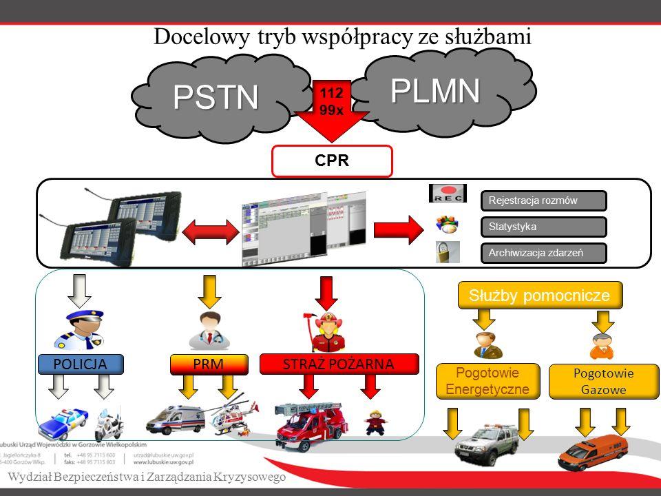 PSTN PLMN 112 99x CPR Docelowy tryb współpracy ze służbami Rejestracja rozmów Statystyka Archiwizacja zdarzeń POLICJA PRM STRAŻ POŻARNA Pogotowie Ener
