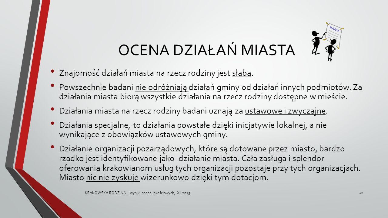 OCENA DZIAŁAŃ MIASTA Znajomość działań miasta na rzecz rodziny jest słaba. Powszechnie badani nie odróżniają działań gminy od działań innych podmiotów