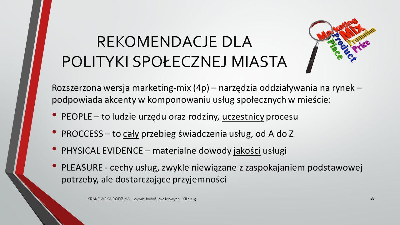 REKOMENDACJE DLA POLITYKI SPOŁECZNEJ MIASTA Rozszerzona wersja marketing-mix (4p) – narzędzia oddziaływania na rynek – podpowiada akcenty w komponowaniu usług społecznych w mieście: PEOPLE – to ludzie urzędu oraz rodziny, uczestnicy procesu PROCCESS – to cały przebieg świadczenia usług, od A do Z PHYSICAL EVIDENCE – materialne dowody jakości usługi PLEASURE - cechy usług, zwykle niewiązane z zaspokajaniem podstawowej potrzeby, ale dostarczające przyjemności KRAKOWSKA RODZINA...