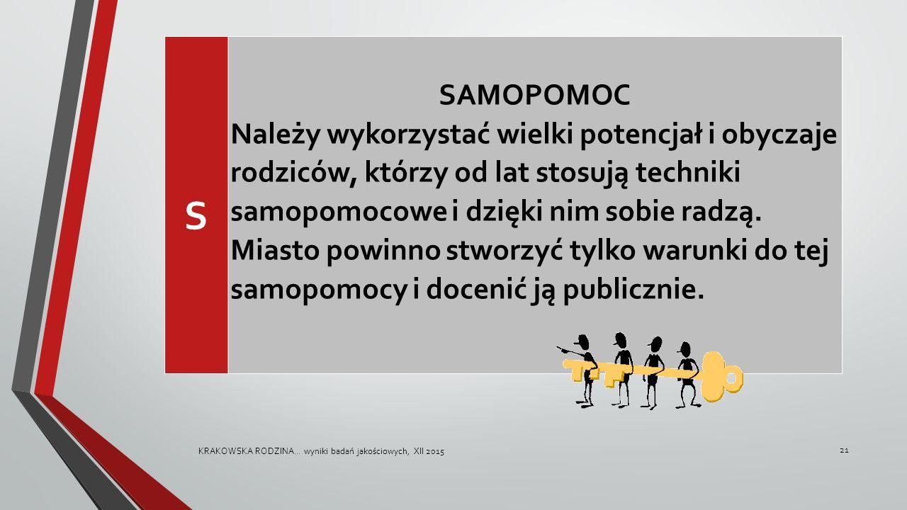 S SAMOPOMOC Należy wykorzystać wielki potencjał i obyczaje rodziców, którzy od lat stosują techniki samopomocowe i dzięki nim sobie radzą. Miasto powi