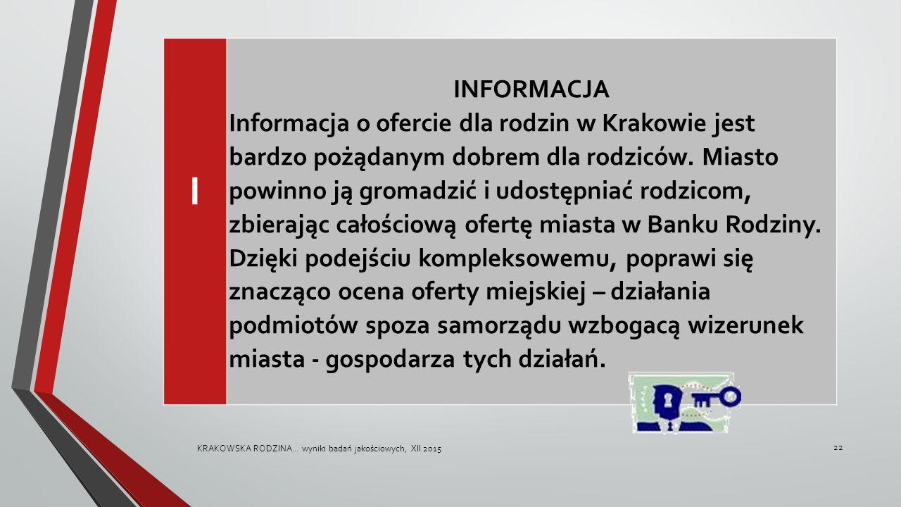 I INFORMACJA Informacja o ofercie dla rodzin w Krakowie jest bardzo pożądanym dobrem dla rodziców. Miasto powinno ją gromadzić i udostępniać rodzicom,
