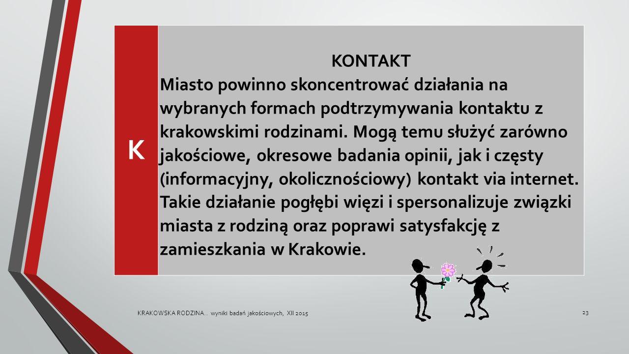 K KONTAKT Miasto powinno skoncentrować działania na wybranych formach podtrzymywania kontaktu z krakowskimi rodzinami. Mogą temu służyć zarówno jakośc