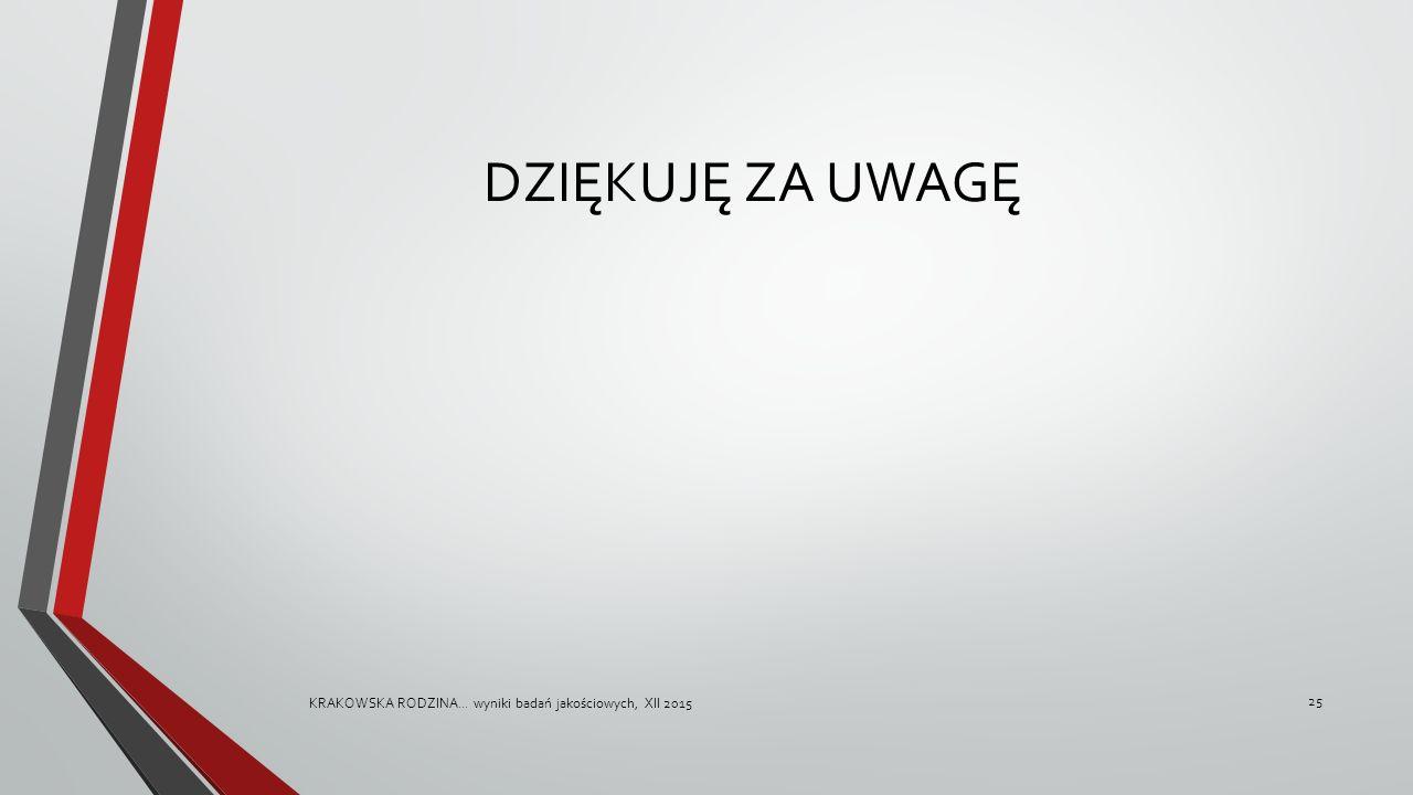 DZIĘKUJĘ ZA UWAGĘ KRAKOWSKA RODZINA... wyniki badań jakościowych, XII 2015 25