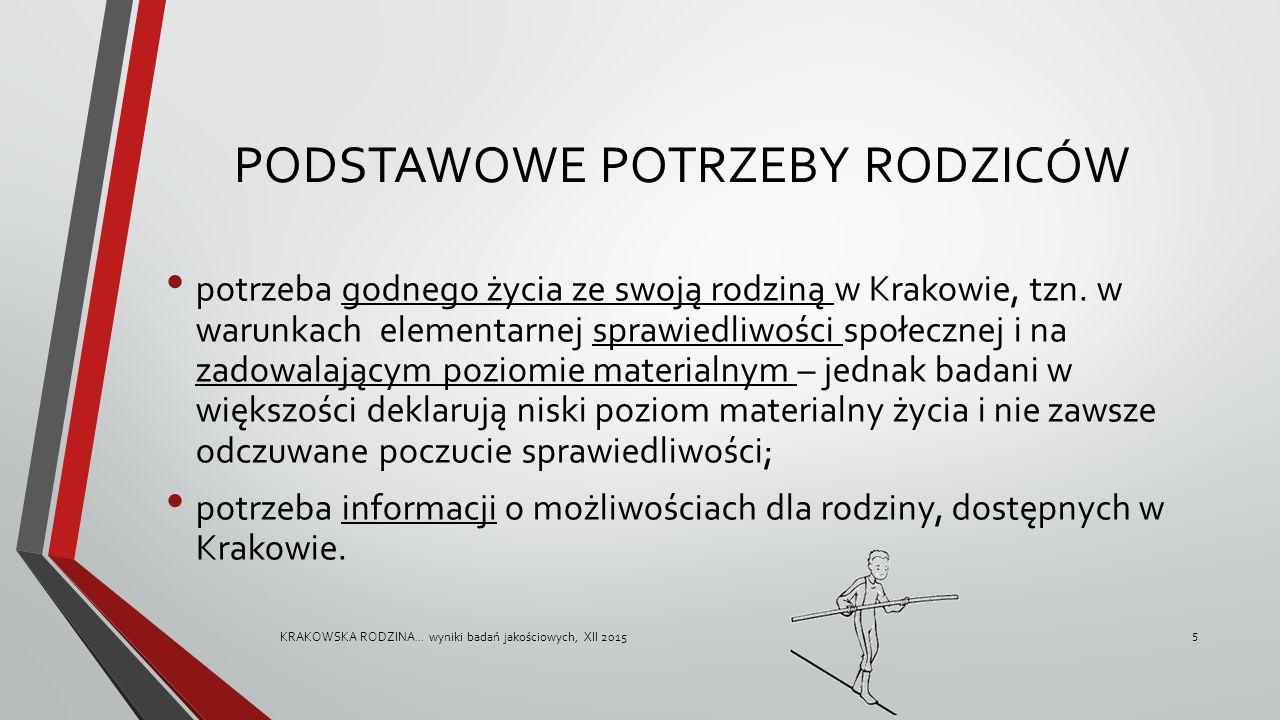 PODSTAWOWE POTRZEBY RODZICÓW potrzeba godnego życia ze swoją rodziną w Krakowie, tzn. w warunkach elementarnej sprawiedliwości społecznej i na zadowal